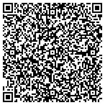 QR-код с контактной информацией организации ГОРОДСКОЕ АГЕНТСТВО НЕДВИЖИМОСТИ