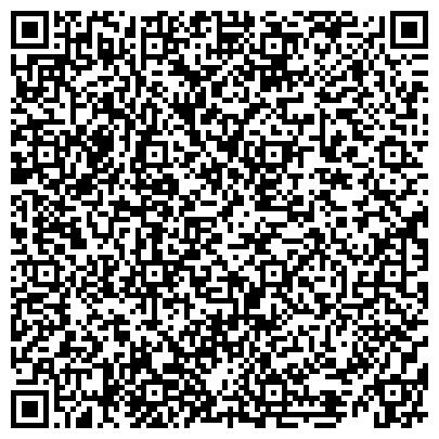 QR-код с контактной информацией организации АО «АТС»