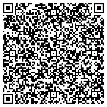 QR-код с контактной информацией организации ПРОМЫШЛЕННЫЙ СБЕРЕГАТЕЛЬНЫЙ БАНК
