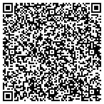 QR-код с контактной информацией организации Отдел информационной системы обеспечения градостроительной деятельности