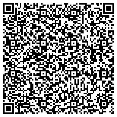 QR-код с контактной информацией организации Одел развития массовой физической культуры и спорта