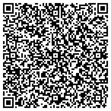 QR-код с контактной информацией организации Отдел архитектурно-градостроительного контроля