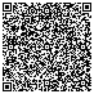 QR-код с контактной информацией организации Отдел организации медицинской помощи населению