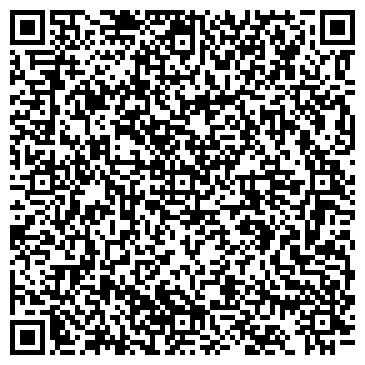 QR-код с контактной информацией организации По экономике и торговле