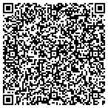 QR-код с контактной информацией организации ТРОИЦКАЯ ГОРОДСКАЯ БОЛЬНИЦА