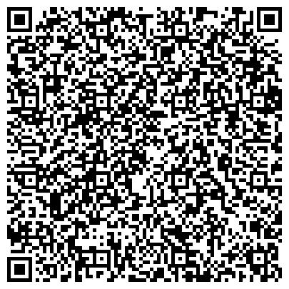 QR-код с контактной информацией организации ИНСТИТУТ ЯДЕРНЫХ ИССЛЕДОВАНИЙ РАН
