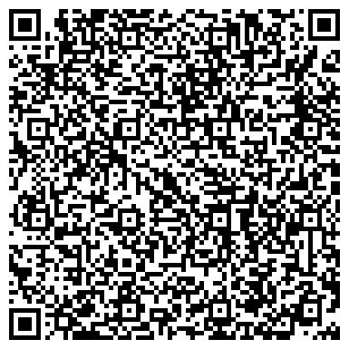 QR-код с контактной информацией организации ООО НПП Интерприбор