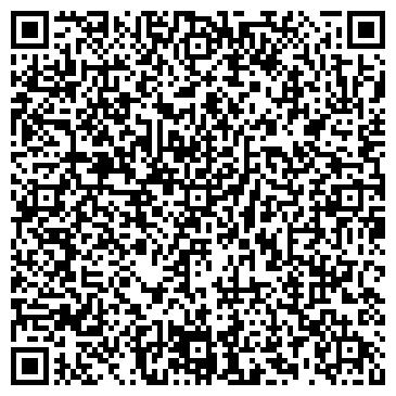 QR-код с контактной информацией организации МЕДИЦИНСКИЕ ТОВАРЫ