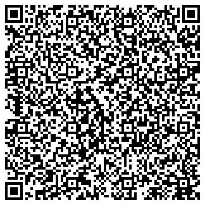 QR-код с контактной информацией организации Производственное частное унитарное предприятие «СИГНУМ»