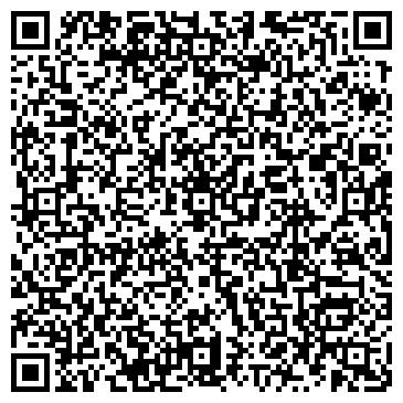 QR-код с контактной информацией организации ОДО БЕЛЭЛЕКТРОТЕХПРИБОР