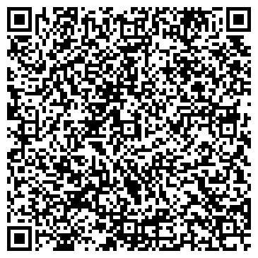 QR-код с контактной информацией организации НАУЧНАЯ ОБЛАСТНАЯ БИБЛИОТЕКА ИМ. Е.Ф. КАРСКОГО