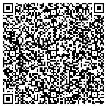 QR-код с контактной информацией организации ЗДОРОВЬЕ И КОМФОРТ ВАШИХ НОГ