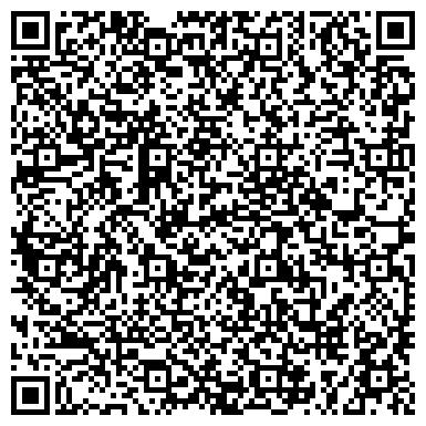QR-код с контактной информацией организации ХИМКИНСКАЯ ГОРОДСКАЯ БОЛЬНИЦА № 1