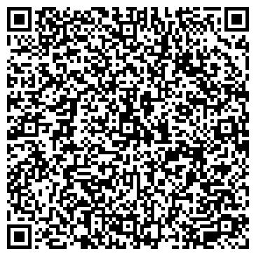 QR-код с контактной информацией организации PHL, ФОТОИНФОРМАЦИОННОЕ АГЕНТСТВО, ОАО