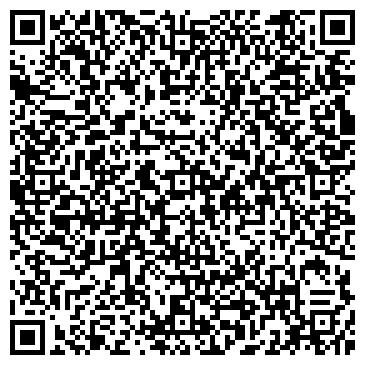 QR-код с контактной информацией организации ООО ПОЛИПРОМСИНТЕЗ