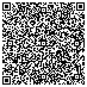 QR-код с контактной информацией организации ГЕДЕОН РИХТЕР РТ, ПРЕДСТАВИТЕЛЬСТВО В УКРАИНЕ