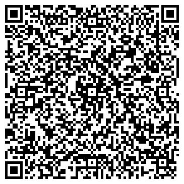 QR-код с контактной информацией организации ВЕТАВИТ, ИНСТИТУТ МИКРОБИОЛОГИИ УААН, ГП