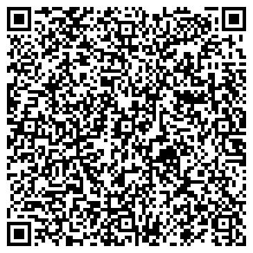 QR-код с контактной информацией организации ТЕПЛОИМПОРТ, ГРУППА КОМПАНИЙ, ООО