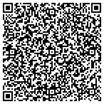 QR-код с контактной информацией организации ПАНОРАМА РЫНКА, РЕКЛАМНО-ИНФОРМАЦИОННЫЙ ЖУРНАЛ