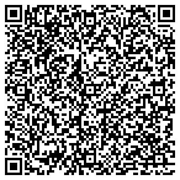 QR-код с контактной информацией организации ИНСТИТУТ НАЦИОНАЛЬНЫХ СТРАГИЧЕСКИХ ИССЛЕДОВАНИЙ, ГП
