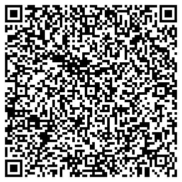 QR-код с контактной информацией организации ИНСТИТУТ ТЕХНИЧЕСКОЙ ТЕПЛОФИЗИКИ НАН УКРАИНЫ, ГП