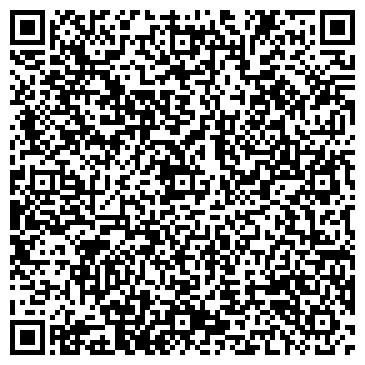 QR-код с контактной информацией организации НБК, НАЦИОНАЛЬНАЯ СТРОИТЕЛЬНАЯ КОМПАНИЯ, ЗАО