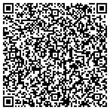 QR-код с контактной информацией организации МЕДАППАРАТУРА, КИЕВСКОЕ ПО, ЗАО