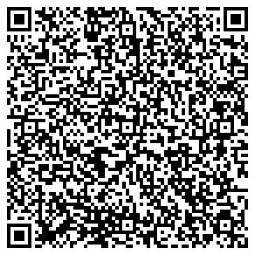 QR-код с контактной информацией организации УКРНИИМЯСОМОЛПРОМ, ИНСТИТУТ, ЗАО