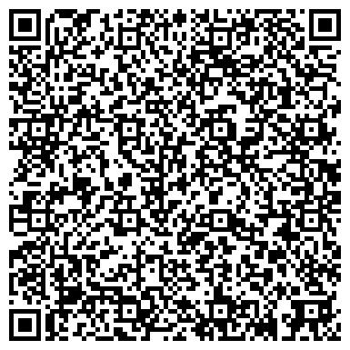 QR-код с контактной информацией организации НИКА, СЕРВИСНАЯ ПРОМЫШЛЕННО-КОММЕРЧЕСКАЯ ФИРМА, ООО