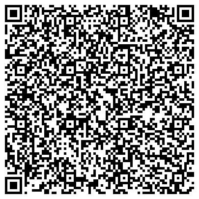 QR-код с контактной информацией организации ООО Компания Geosklad склад геодезического оборудования