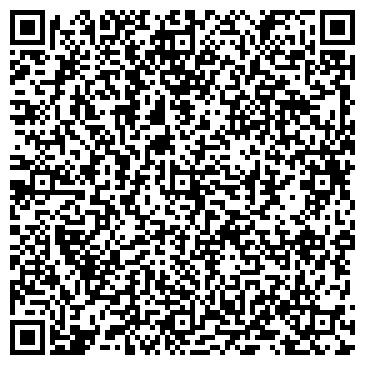 QR-код с контактной информацией организации ГСКТБ ИНСТИТУТА ФИЗИКИ НАН УКРАИНЫ