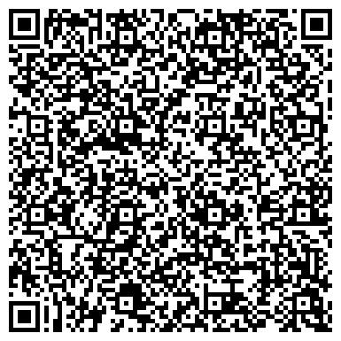 QR-код с контактной информацией организации МИНИСТЕРСТВО ОХРАНЫ ОКРУЖАЮЩЕЙ СРЕДЫ И ЯДЕРНОЙ БЕЗОПАСНОСТИ УКРАИНЫ