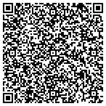 QR-код с контактной информацией организации ИНДУСТРИАЛЬНЫЕ СТРОИТЕЛЬНЫЕ ТЕХНОЛОГИИ