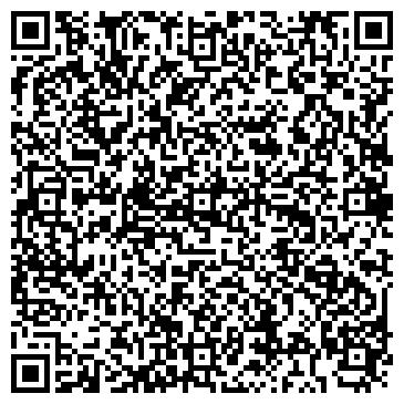 QR-код с контактной информацией организации АГРОТЕПЛОМАШ, ОАО