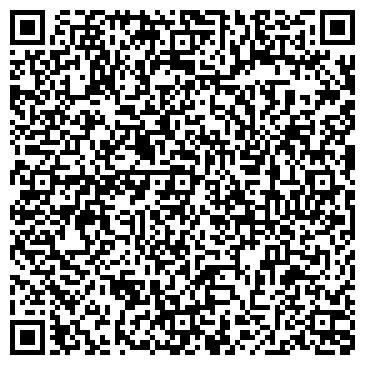 QR-код с контактной информацией организации НАУЧНЫЙ ЦЕНТР РАН В ЧЕРНОГОЛОВКЕ