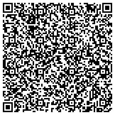 QR-код с контактной информацией организации ИНСТИТУТ ЭНЕРГЕТИЧЕСКИХ ПРОБЛЕМ ХИМИЧЕСКОЙ ФИЗИКИ РАН