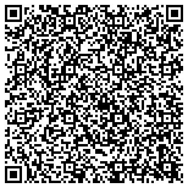 QR-код с контактной информацией организации ВИА, НАУЧНО-ВНЕДРЕНЧЕСКОЕ ИННОВАЦИОННОЕ ПРЕДПРИЯТИЕ, ООО