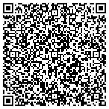 QR-код с контактной информацией организации ПРИВАТБАНК, КБ, ГЛОБИНСКОЕ ОТДЕЛЕНИЕ