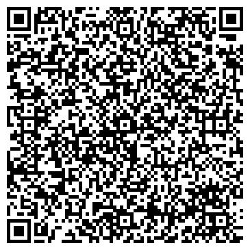 QR-код с контактной информацией организации ИЗМЕРИТЕЛЬНЫЕ СИСТЕМЫ, НПК