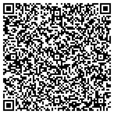 QR-код с контактной информацией организации КОММЕРЧЕСКИЙ БАНК ПРИВАТБАНК