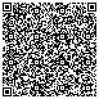 QR-код с контактной информацией организации ЮЖНЫЕ ЭЛЕКТРИЧЕСКИЕ СЕТИ