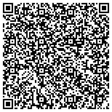 QR-код с контактной информацией организации УКРСИББАНК,