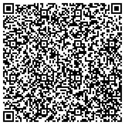 QR-код с контактной информацией организации ЖЕЛТОВОДСКИЙ МЯСОПРОДКОМБИНАТ, ЗАО (ВРЕМЕННО НЕ РАБОТАЕТ)