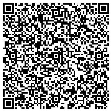 QR-код с контактной информацией организации ШКОЛА ПОС. РАДОВИЦКИЙ МОХ