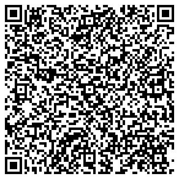 QR-код с контактной информацией организации АВАЛЬ, БАНК, ЖИТОМИРСКАЯ ОБЛАСТНАЯ ДИРЕКЦИЯ