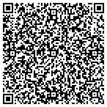 QR-код с контактной информацией организации ЗНАМЕНСКАЯ ГОРОДСКАЯ ТИПОГРАФИЯ, КП