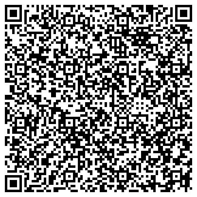 QR-код с контактной информацией организации КАРЛОВСКОЕ УПРАВЛЕНИЕ ЭКСПЛУАТАЦИИ ГАЗОВОГО ХОЗЯЙСТВА ОАО ПОЛТАВАГАЗ