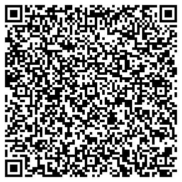 QR-код с контактной информацией организации Санаторий «Зори России»