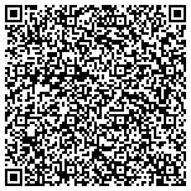 QR-код с контактной информацией организации МЯСОПРОДУКТ-КИРОВОГРАД, ООО