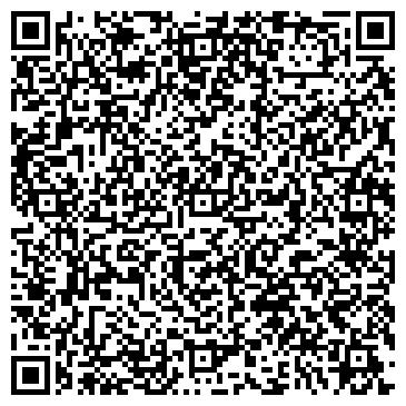QR-код с контактной информацией организации АСТРА, ВНЕДРЕНЧЕСКАЯ ФИРМА, ООО